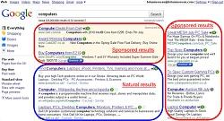 Αποτελέσματα αναζήτησης στη Google, όπου το μεγαλύτερο μέρος της οθόνης καταλαμβάνουν διαφημίσεις που σχετίζονται με τον όρο της αναζήτησης. Η τεχνική αυτή διαφήμισης, ονομάζεται Sponsored Search, και το μέγεθος της αγοράς υπολογίζεται σήμερα πάνω από 150 δις Ευρώ, έχοντας ξεπεράσει σε μέγεθος την παγκόσμια αγορά τηλεοπτικών διαφημίσεων. Η επιλογή των keywords διαφήμισης, η κατανομή του προϋπολογισμού του πελάτη, και η συνεχής παρακολούθηση και προσαρμογή της διαφημιστικής καμπάνιας, αποτελεί καθημερινότητα για δεκάδες χιλιάδες επαγγελματίες του marketing σε όλο τον κόσμο.