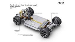 Ηλεκτρικό σύστημα μετάδοσης κίνησης (drivetrain) από την Audi. H Daimler, η μητρική εταιρία της Mercedes, ανακοίνωσε πως σταματά την έρευνα και ανάπτυξη μηχανών εσωτερικής καύσεως για τα αυτοκίνητά της. Τα ηλεκτρικά αυτοκίνητα, και η υποδομή και οι επενδύσεις που θα χρειαστούν από τις χώρες της Ευρωπαϊκής Ένωσης τα επόμενα χρόνια, αναμένεται πως θα δημιουργήσουν χιλιάδες νέες θέσεις εργασίας στον τομέα της Μηχανολογίας.